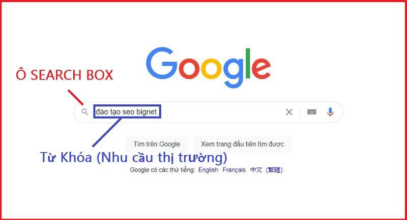 Khách hàng gõ từ khóa vào ô search box của Google